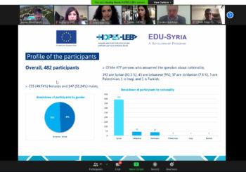 مشاركة مشروع التعليم السوري/ الأردني في إجتماع هوبز